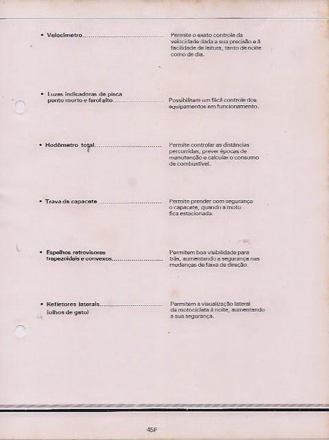 Arquivo%2BEscaneado%2B67 - Arquivo Confidencial: CG 125 Álcool
