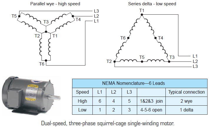 abby: dual speed, three-phase squirrel-cage single-winding motors