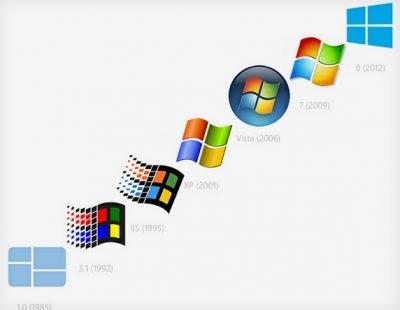 Evolução do logo do Windows