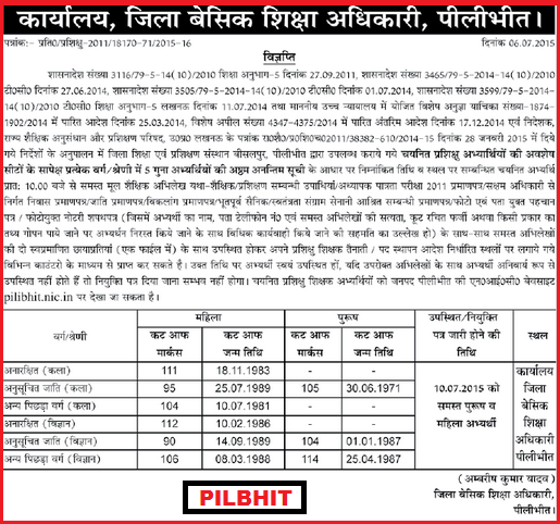 UP BTC (D.El.Ed) Merit List 2017 Download District & Area Wise Cut Off List PDF