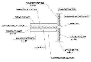 Edificaci n construcci n y estructuras vivienda for Forjado viguetas metalicas