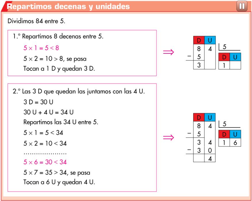 http://www.primerodecarlos.com/TERCERO_PRIMARIA/noviembre/Unidad5/actividades/mates/aprende_practica_division1/visor.swf