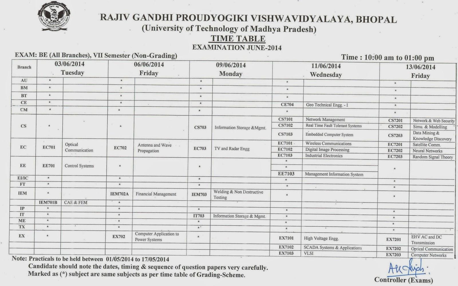 Rajiv gandhi proudyogiki vishwavidyalaya rgpv b e 7th sem for Rgpv timetable 7th sem 2015