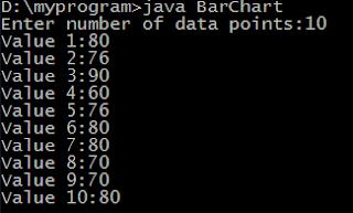 Bar Chart data input
