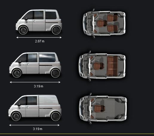voiture du futur a la d couverte de la mia electric deuxi me partie. Black Bedroom Furniture Sets. Home Design Ideas