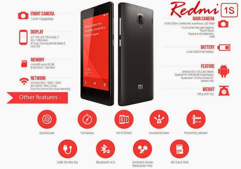 Xiaomi Redmi 1S, Kualitas Tinggi Harga Terjangkau