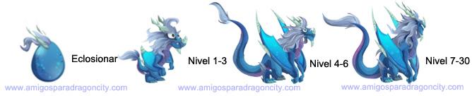 imagen del crecimiento del dragon droconos