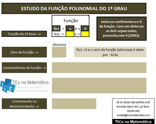 Use o Excel e analise as características de uma função polinomial do 1º grau