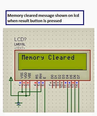electronic voting machine using lcd display and prom for memory interface