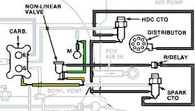 Scania Wiring Diagram Manual additionally Gabelstapler also Valve Cover Gasket additionally Wheel Bearing Locknut Socket 2 1 2 Round Hex 205 348 in addition Chevrolet Colorado vs Toyota Ta a. on toyota v8 trucks