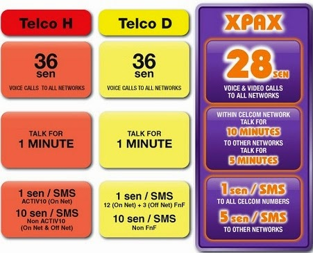 Plan Celcom X2 Celcom naik harga sms 1 sen ke 2 sen per sms mulai 2 10 2014