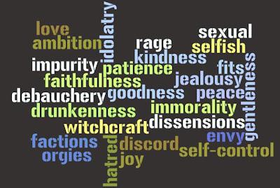 Open Heavens, Open Heavens Devotional, Daily Devotion, Temptations, Key Point