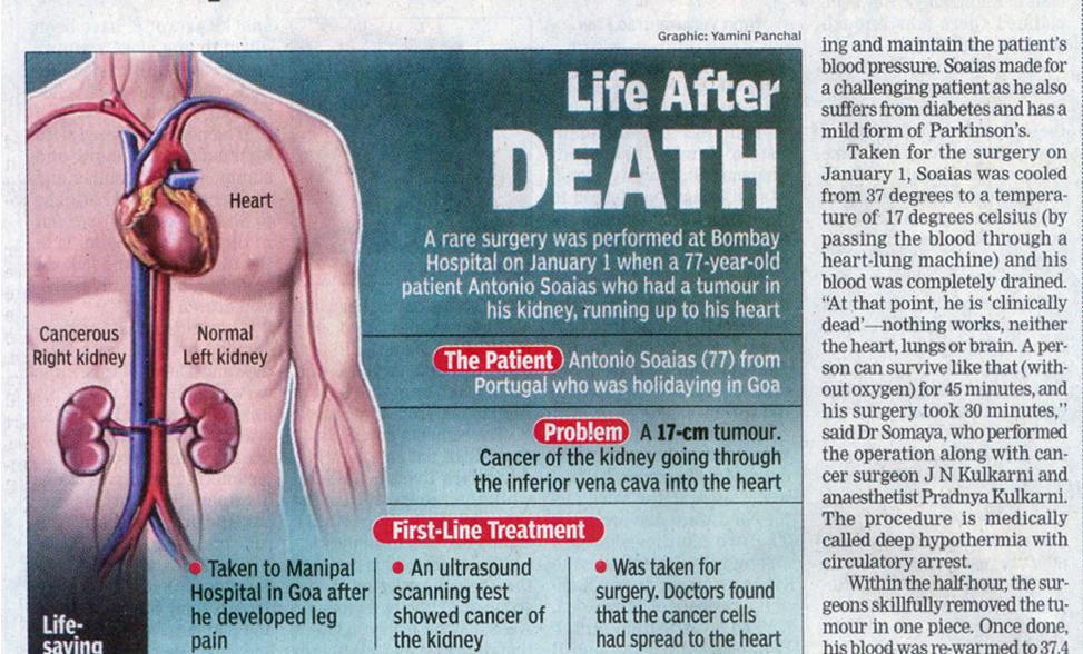 heart slides, heart disease, heart attack, heart surgery, heart, Powerpoint templates