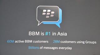 BlackBerry, bbm voice, blackberry messenger, fitur bb10,