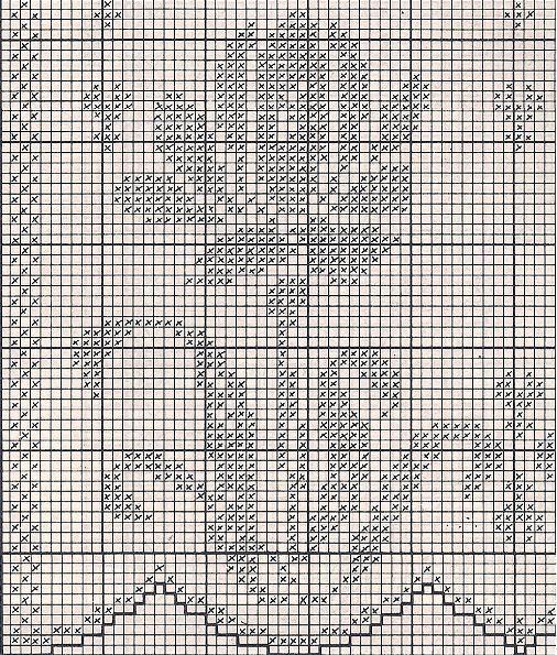 Cortinas De Baño Tejidas Al Crochet:ver cómo va a quedar el motivo a tejer, pero no tenemos el detalle de