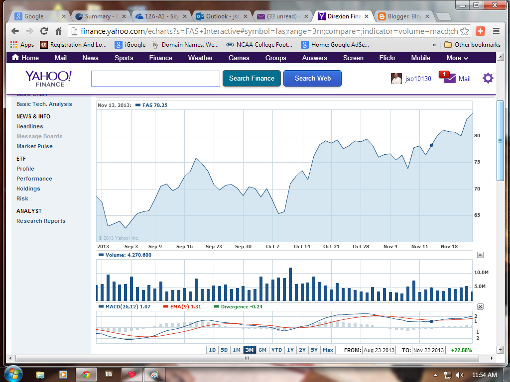 yahoo finance research reports Find the latest analyst research for amazoncom, inc (amzn) at nasdaqcom.