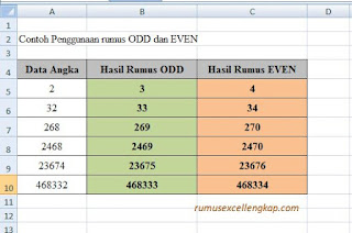 contoh data rumus EVEN dan ODD