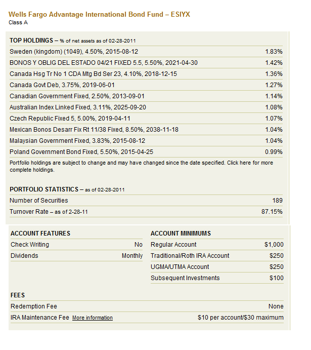 Top 10 Best International Bond Mutual Funds Part 2  Mepb. Va Home Lenders Bad Credit Sql Injection Xss. Lamar Institute Of Technology Online Courses. How To Become A Financial Planner. Patriot Plumbing And Heating. Social Security Louisville Ky. What Do You Need To Become A Freight Broker. Calculating Homeowners Insurance. Credit Cards For Traveling How Crystals Form