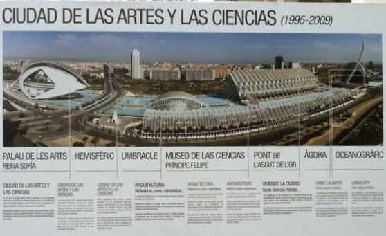 Museo de las Ciencias Principe Felipe de Valencia.