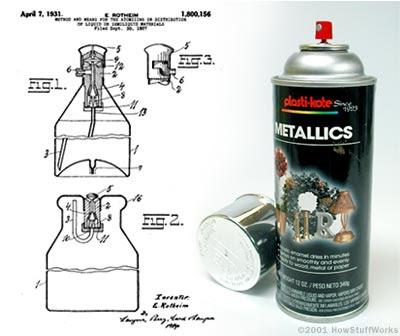 Aerosol el blog como funcionan los envases de aerosol for How does spray paint work