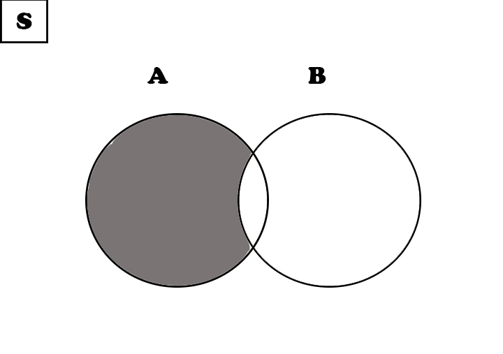 Matematika bab himpunan blog sakata a b dapat digambarkan dalam diagram venn berikut ccuart Image collections