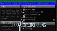 Top Komentator Widget dengan Avatar