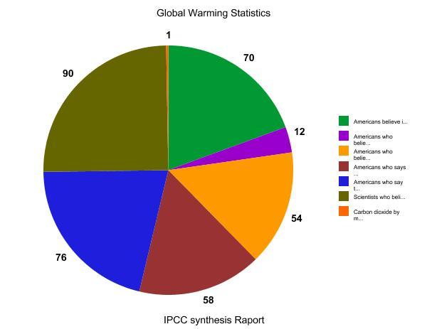 Polar bear global warming graph - photo#17