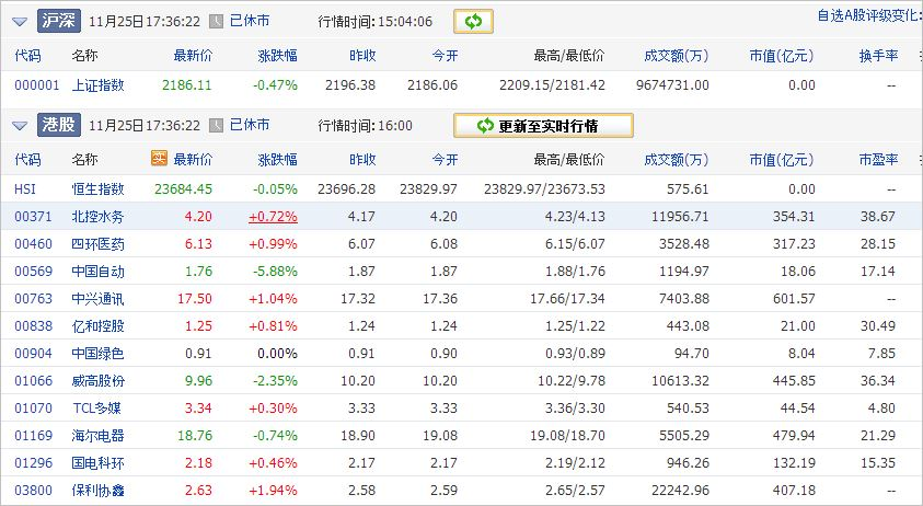 中国株コバンザメ投資ウォッチ銘柄watch20131125