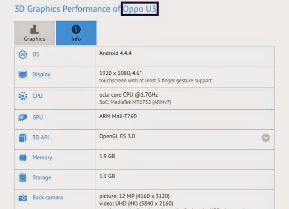 Oppo U3, smartphone, revealed, smartphone leaked