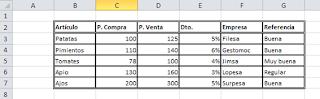 Resultado en Excel al copiar una tabla cuadriculada desde Word