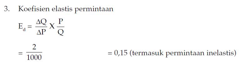 Permintaan Inelastis 1