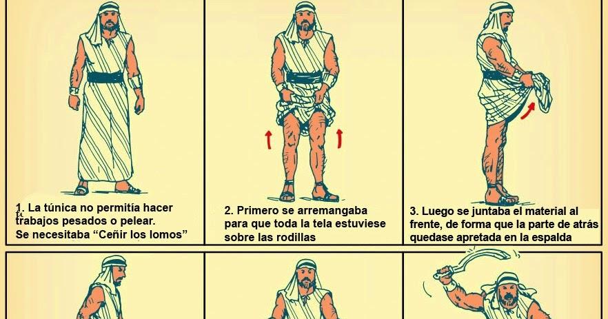 Consejos trucos y m s qu significa ce irse los lomos for Que significa gym