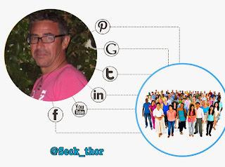Imagen del post Tu social media tiene padrinos, de Jorge Álvarez