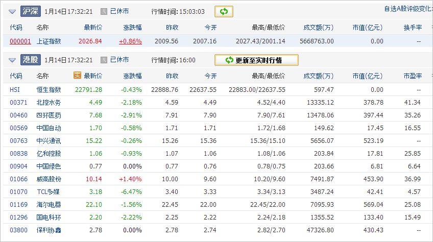 中国株コバンザメ投資ウォッチ銘柄watch20140114