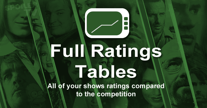 Full Ratings Tables 2013/14