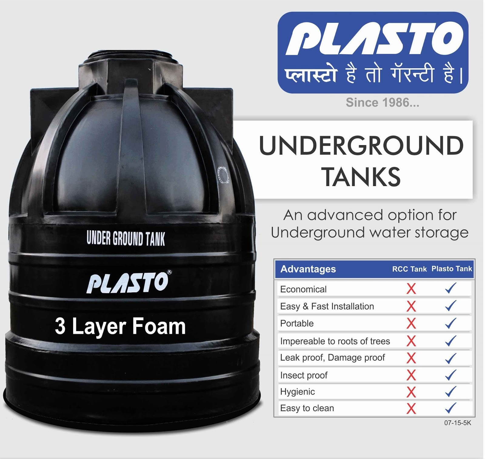 Underground water tanks  sc 1 st  RC Plasto PVT. LTD. & R.C. Plasto PVT. LTD.: 2015