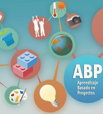 ABP Aprendizaje Basado en Proyectos   #ABPmooc_intef - 2014