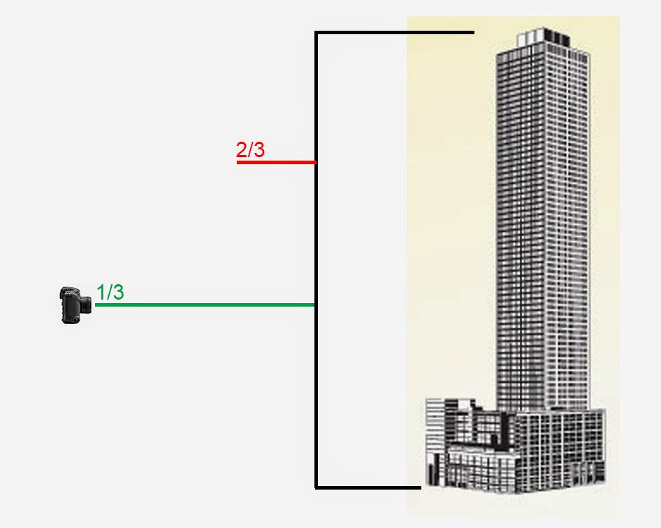 How to Photograph Tall buildings How High Should I Position My Camera For Best Results