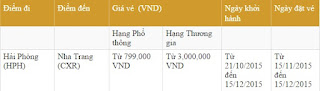 Giá vé máy bay từ Hải Phòng đến Nha Trang