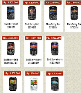 Aingindra.com - Informasi Harga Blackberry