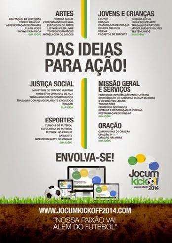 Das ideias para ação