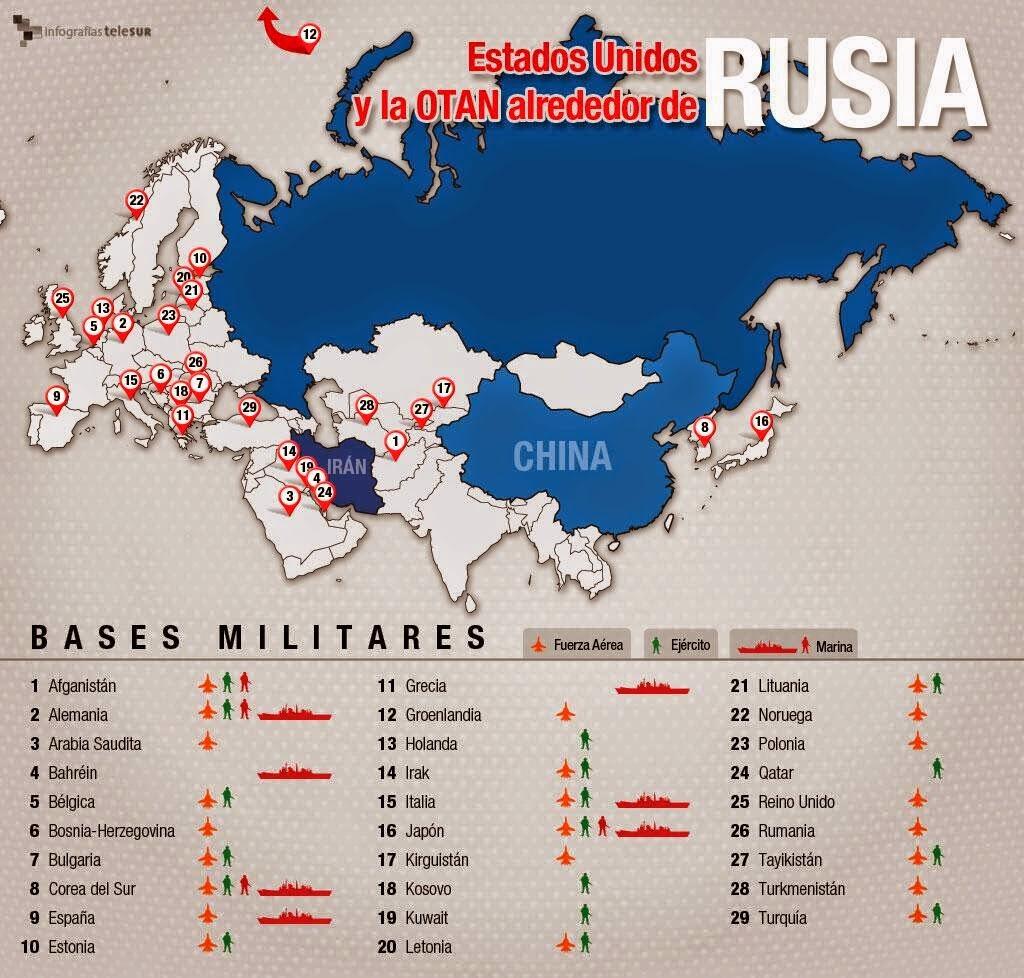 """Polônia e OTAN Alertam Para """"Intervenção Direta"""" da Rússia na Ucrânia"""