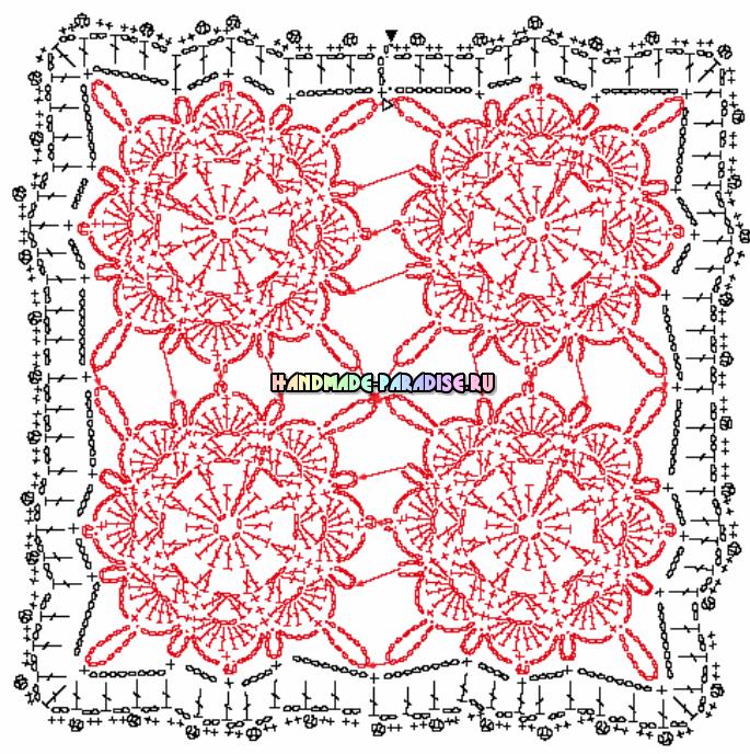 Схемы кружева и бордюров для декорирования подушки
