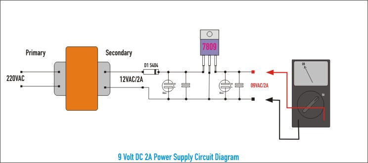 power supply wiring diagram power supply circuit diagram the wiring diagram circuit diagram of 9v dc power supply wiring diagram