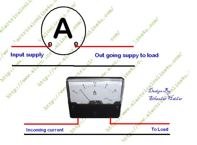how to wire ammeter for dc and ac ampere measurement electrical rh electricalonline4u com ammeter wiring volt amp meter wiring diagram