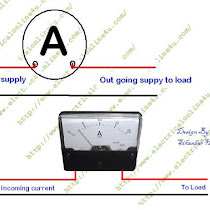 amp meter wiring diagram auto electrical wiring diagram u2022 rh 6weeks co uk  tachometer wiring diagram