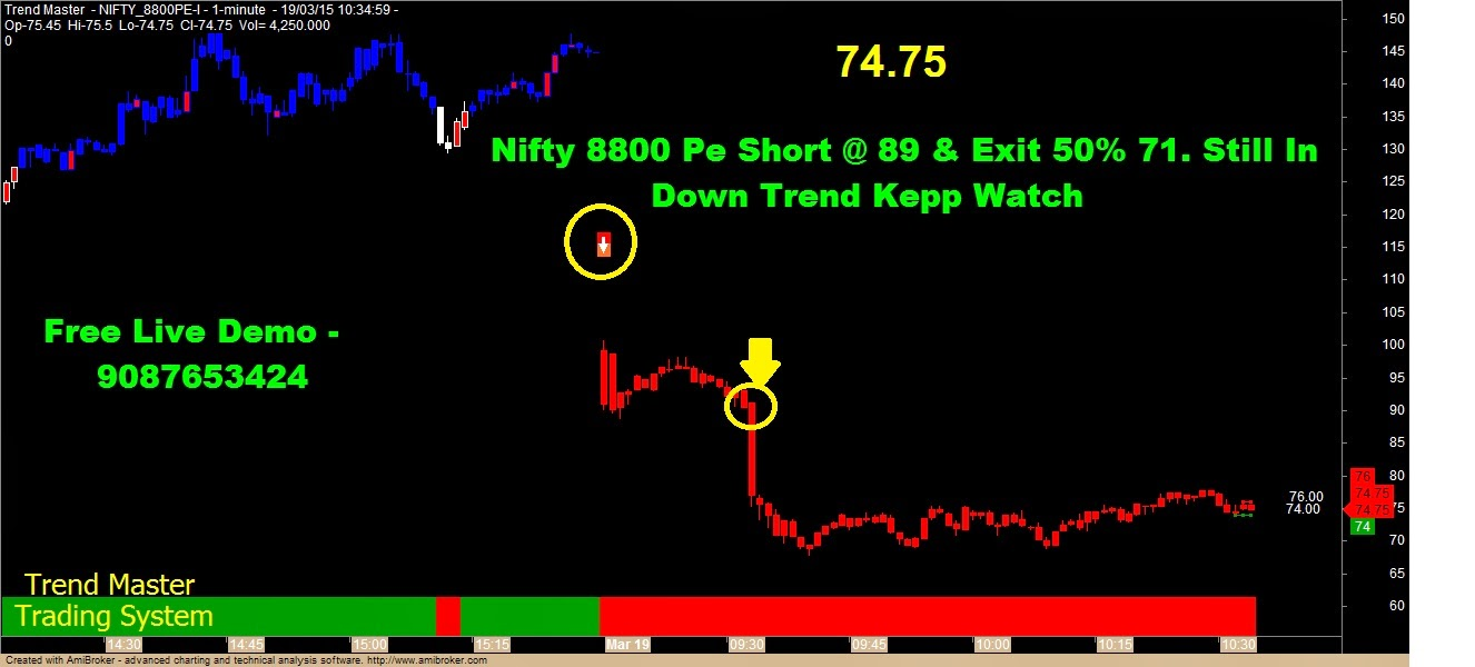 Option trading with 1000
