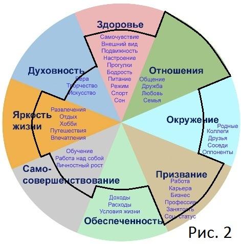 ponyatie-zhiznennogo-i-seksualnogo-stsenariya