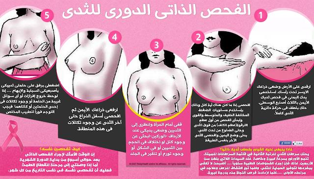 الفحص الذاتي لسرطان الثدي