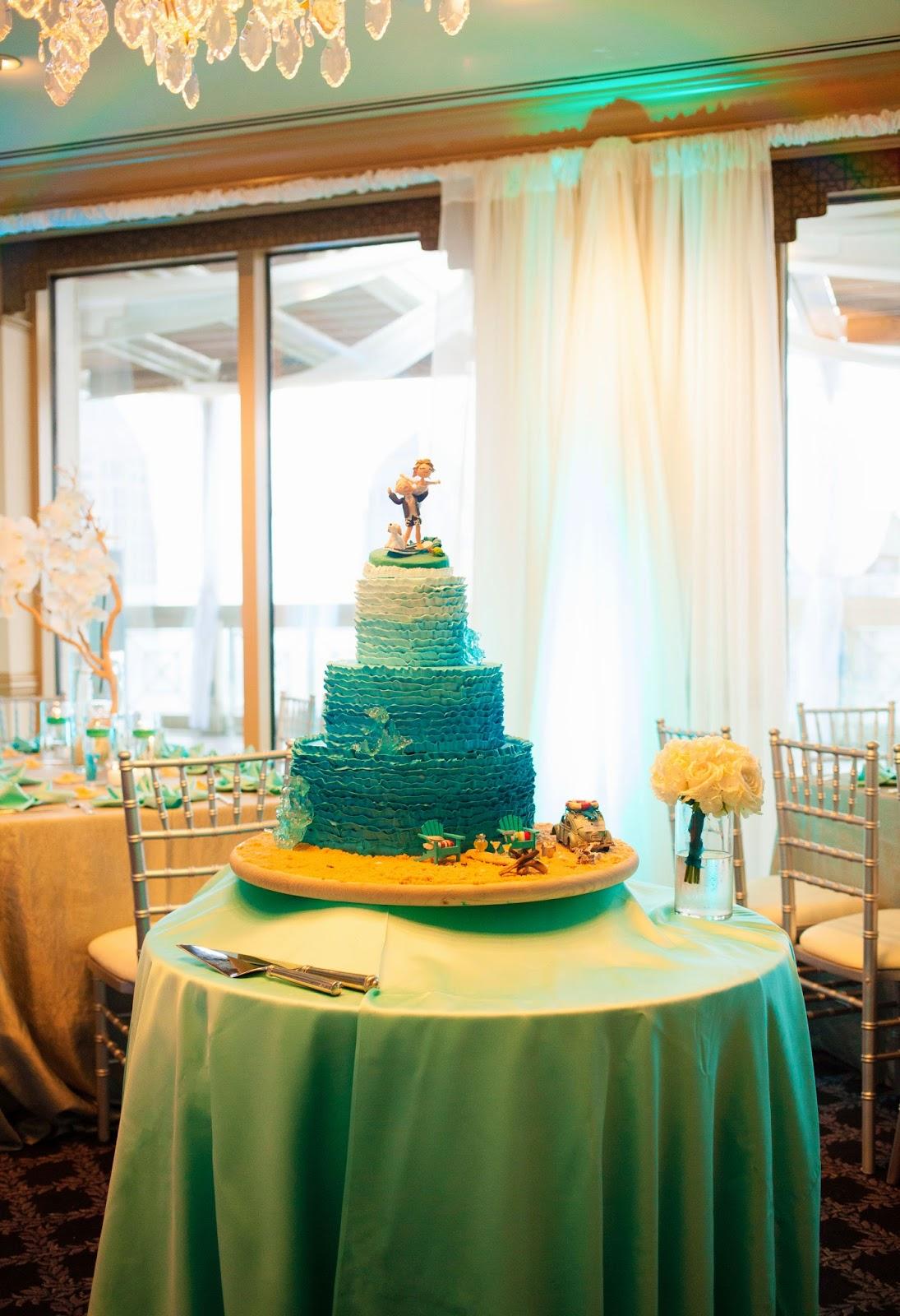 U Wish Jellyfish Ciao Bella Weddings: M...